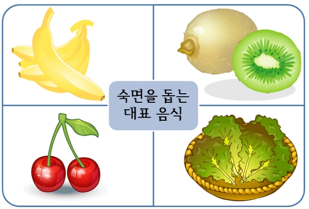 바나나, 키위, 체리, 상추 등 숙면을 돕는 음식