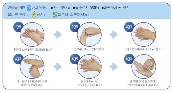 비누로 하는 올바른 손 씻기 6단계