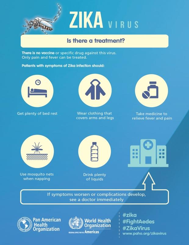 지카 바이러스 감염시 관리법) 충분한 휴식 / 팔과 다리를 가리는 의복착용 / 열, 통증 조절 약물 복용(해열제, 진통제) / 수면 시 방충망, 모기장 등 이용하기 / 물을 많이 마시기 / 증상이 악화되는 경우 즉시 병원 방문하기 - 현재 지카 바이러스 감염에 대한 치료 약물이나 백신은 없으며, 감염시 열과 통증 등의 증상 위주로 치료하게 된다.