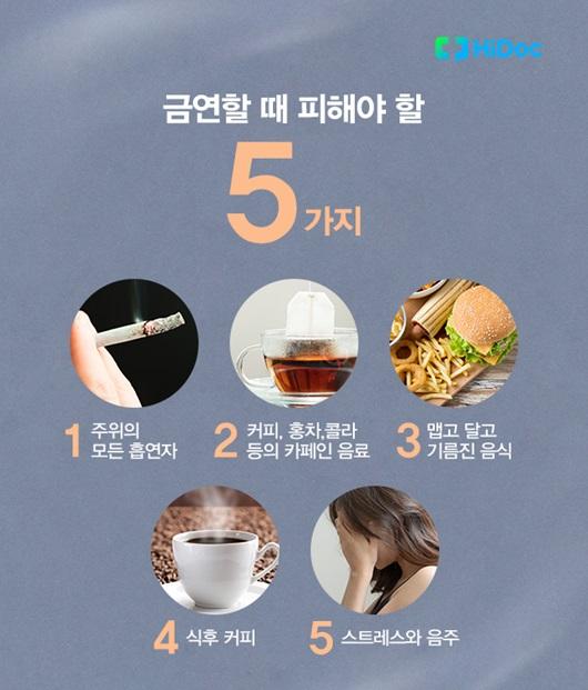 금연 이유와 금연 후 신체변화