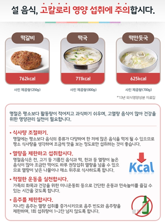 설음식 칼로리, 식품의약품안전처