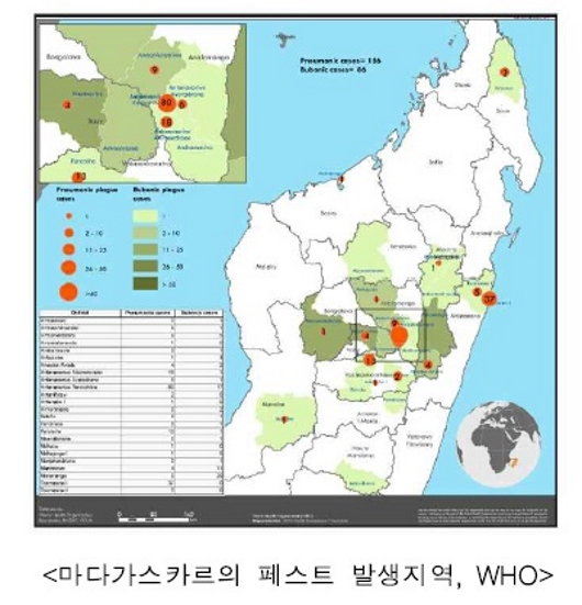 마다가스카르 페스트 발생지역, WHO