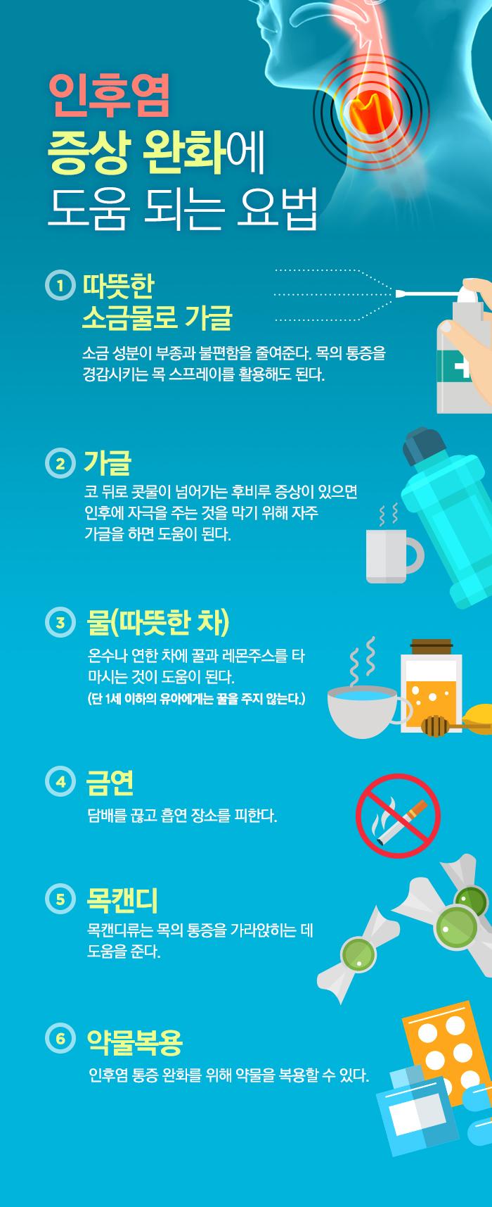 인후염 치료