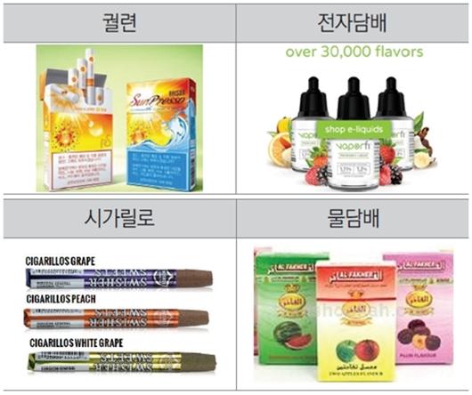 가향담배 종류_한국건강증진개발원