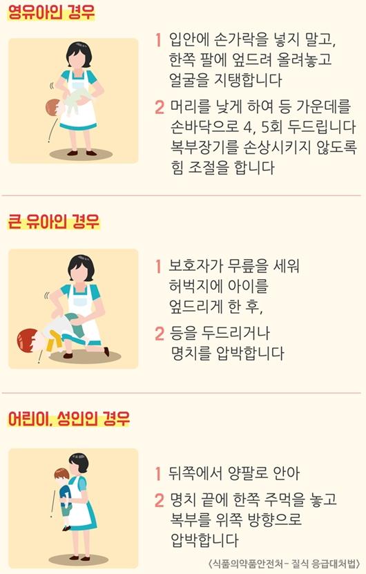 질식 응급처치법
