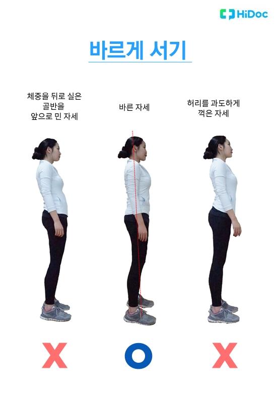바르게 걷기 운동법