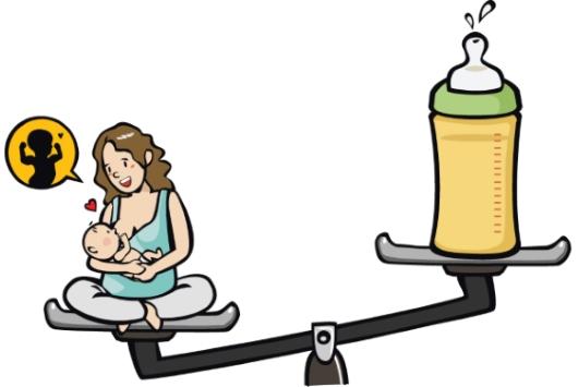 모유수유의 영양
