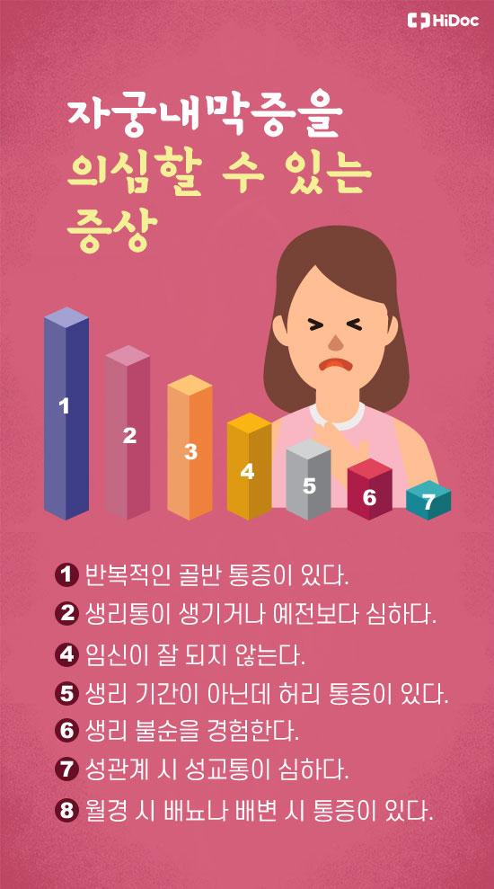 자궁내막증